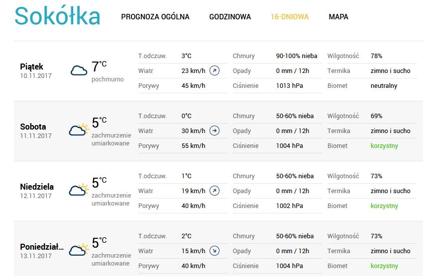 Prognoza Pogody Na Najbliższe Trzy Dni Zdjęcie
