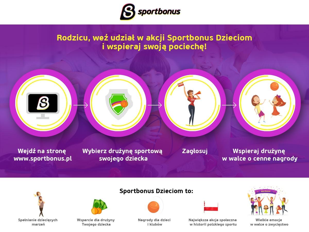 Znalezione obrazy dla zapytania sportbonus.pl plakat